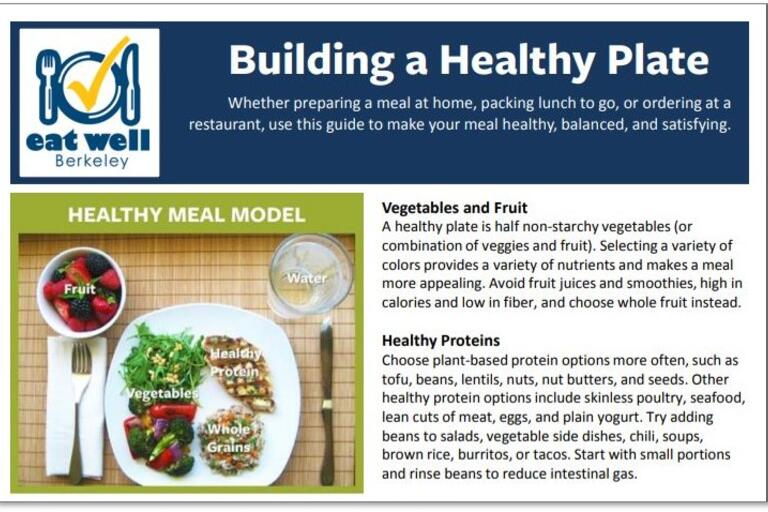 building a healthy plate handout