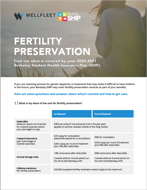 fertility benefits flier