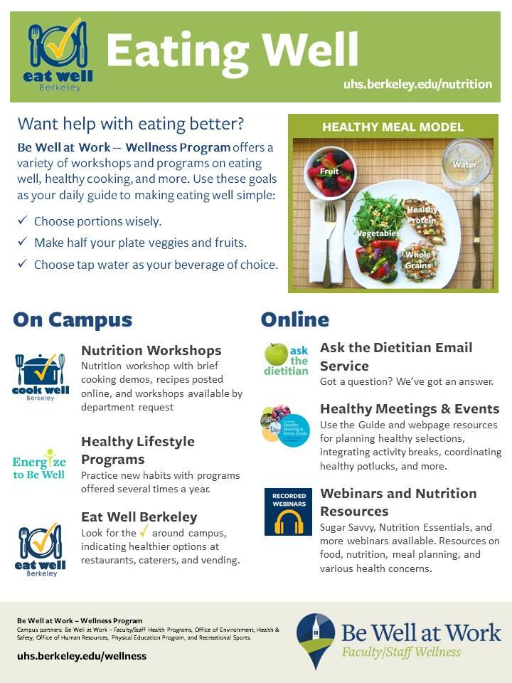 Eating Well Flyer