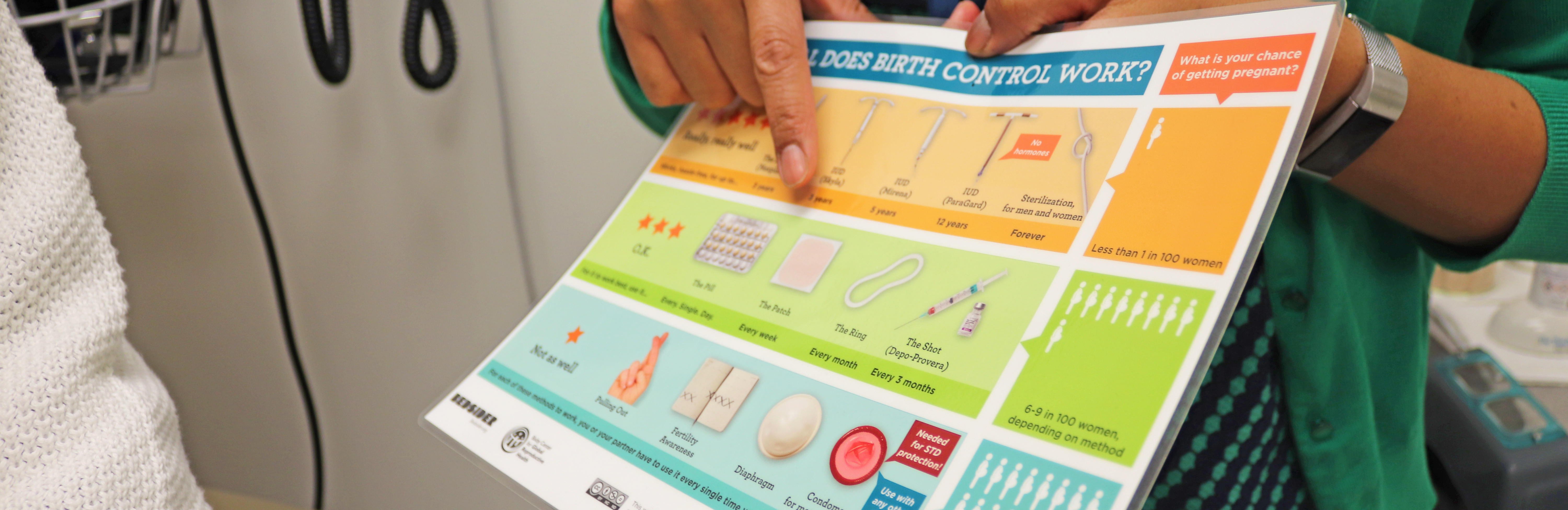 doctor's finger pointing at sheet with images birth control options