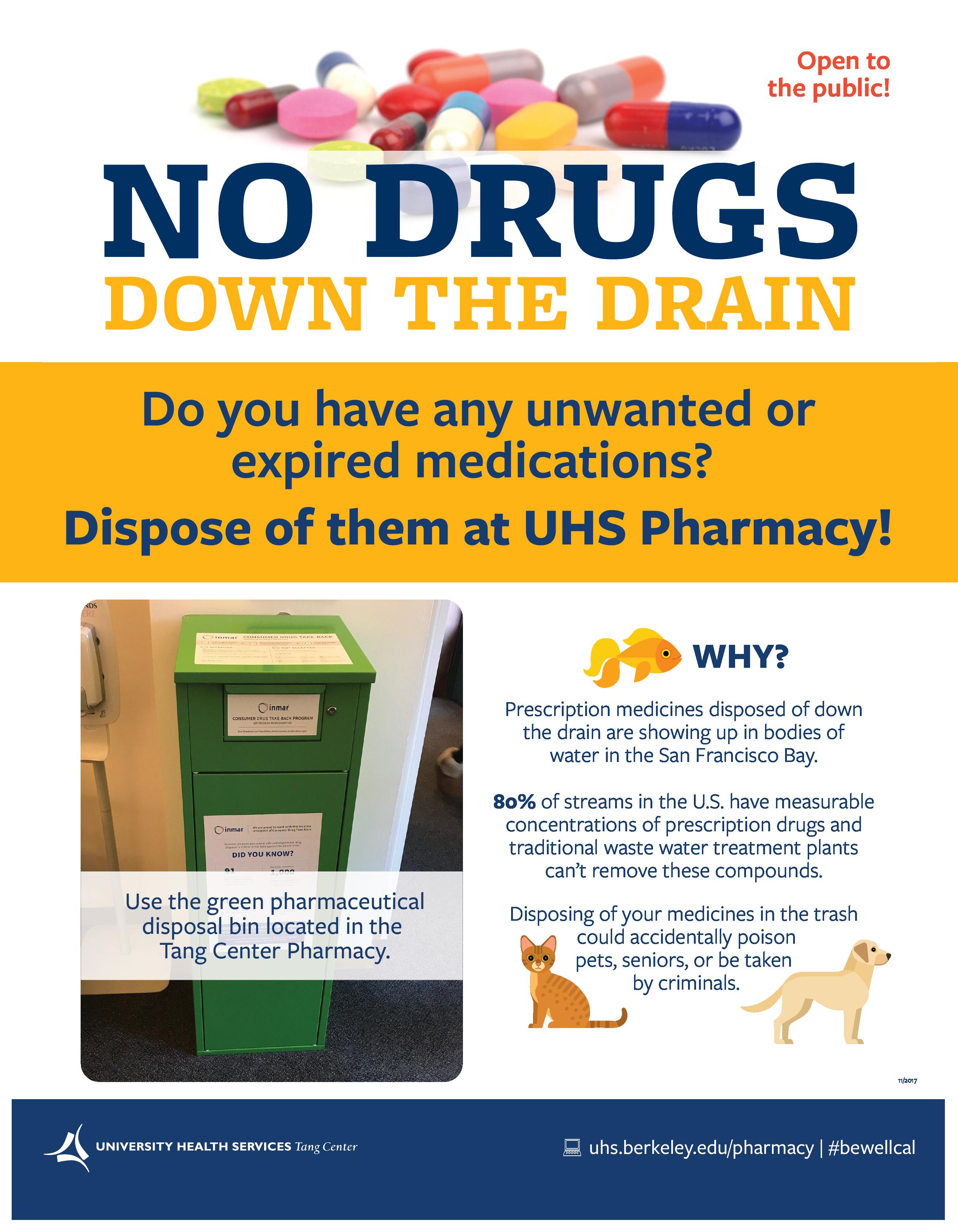 Pharmacy Disposal Bin photo