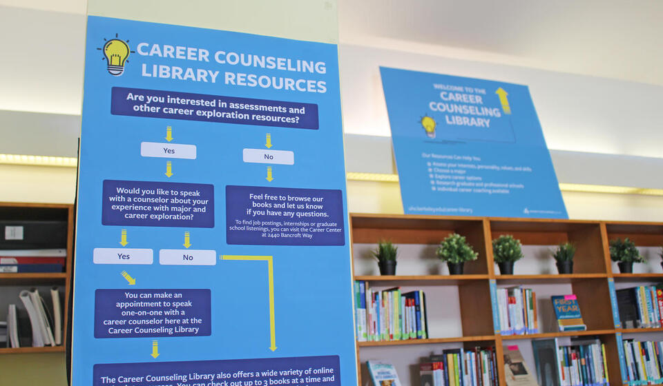 Photo of career counseling library resources