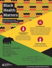 black health matters flier