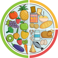 image of healthy plate