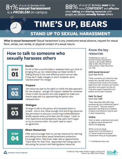 Time's Up Bears Resource