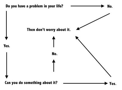 Worries flow chart